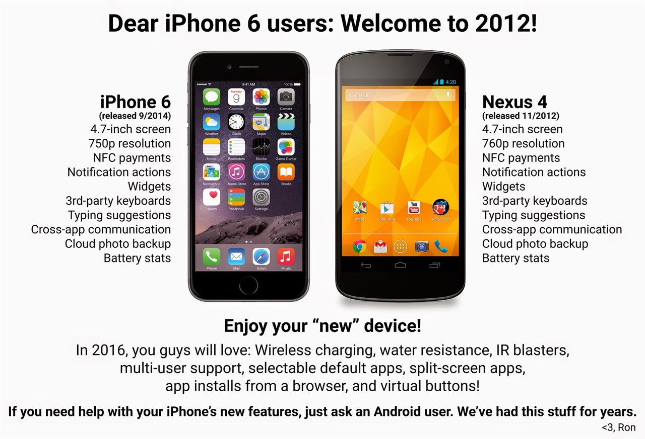 iphone 6 vs nexus 4